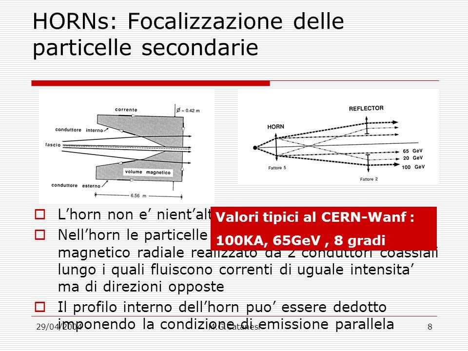 29/04/2004M.G.Catanesi8 HORNs: Focalizzazione delle particelle secondarie Lhorn non e nientaltro che una lente magnetica Nellhorn le particelle sono deflesse da un campo magnetico radiale realizzato da 2 conduttori coassiali lungo i quali fluiscono correnti di uguale intensita ma di direzioni opposte Il profilo interno dellhorn puo essere dedotto imponendo la condizione di emissione parallela Valori tipici al CERN-Wanf : 100KA, 65GeV, 8 gradi