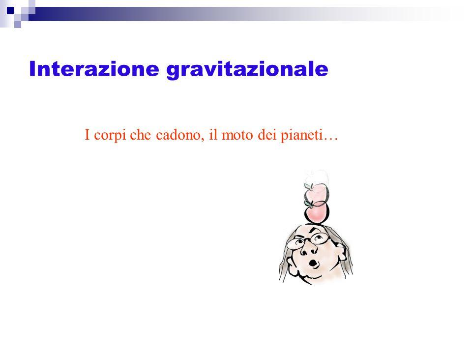 Interazione gravitazionale I corpi che cadono, il moto dei pianeti…