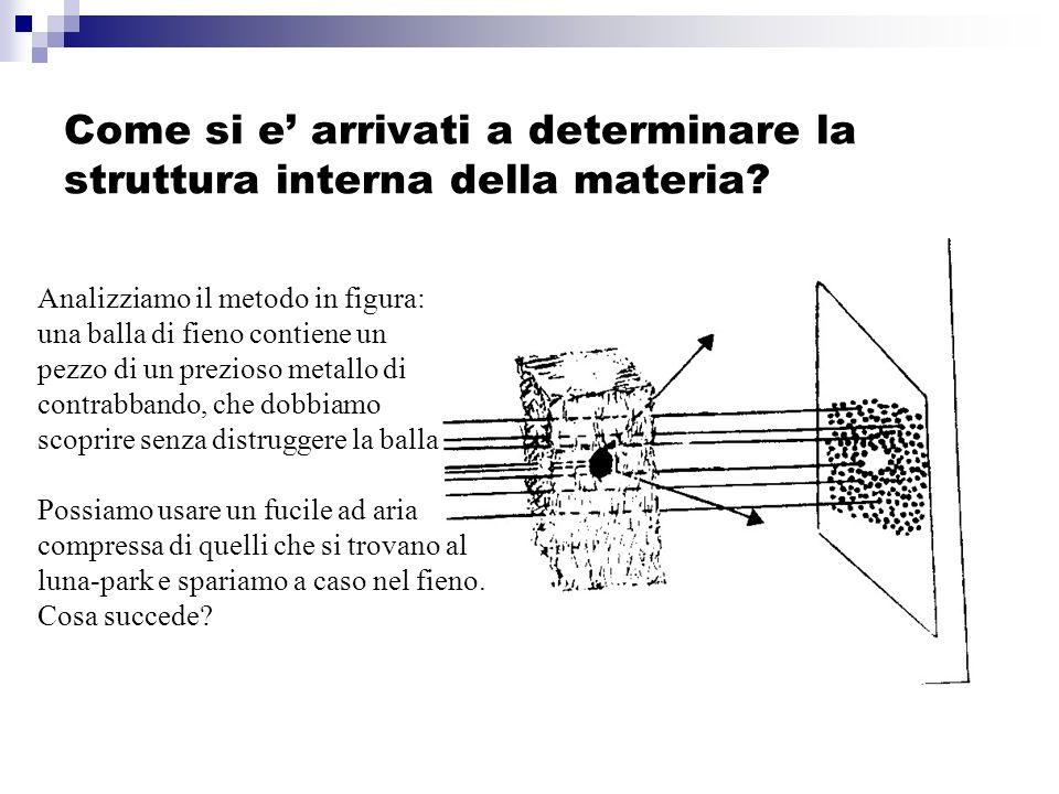 Come si e arrivati a determinare la struttura interna della materia.