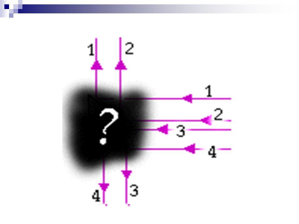 0,000000001 metri ( 9 zeri ) Il DNA è una lunga catena fatta di serie di 4 molecole di proteine.
