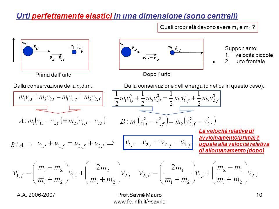 A.A. 2006-2007Prof.Savrié Mauro www.fe.infn.it/~savrie 10 Urti perfettamente elastici in una dimensione (sono centrali) Prima dell urto Dopo l urto Da