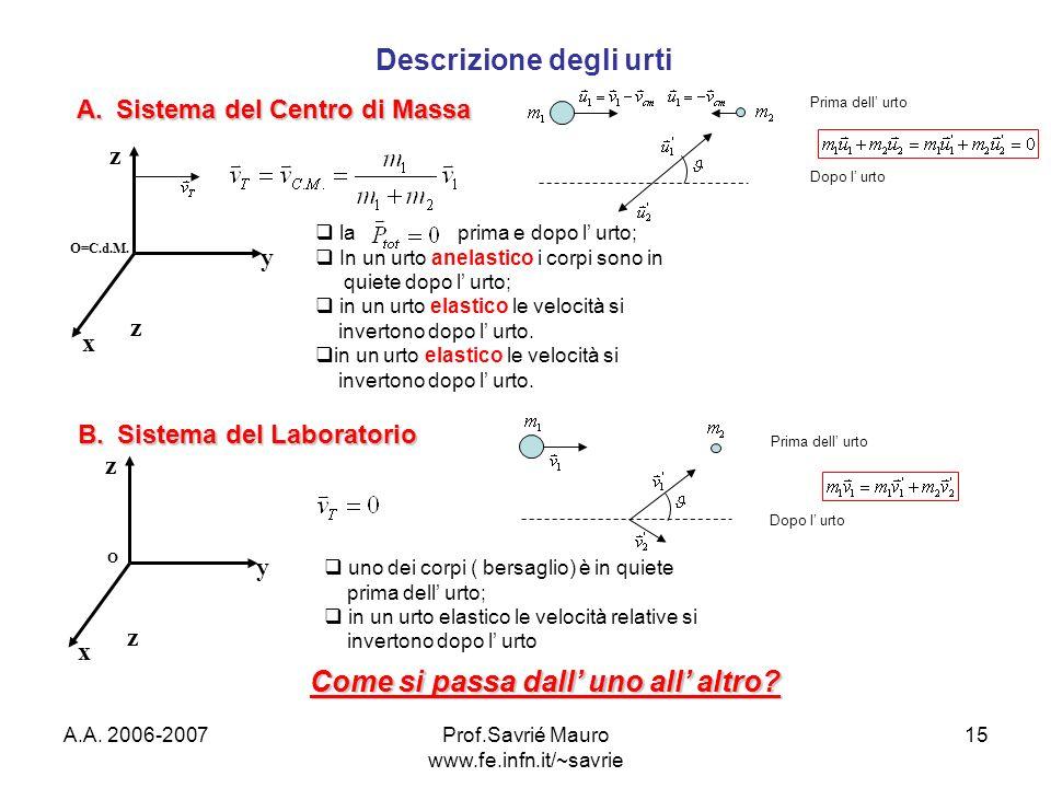 A.A. 2006-2007Prof.Savrié Mauro www.fe.infn.it/~savrie 15 Descrizione degli urti A.Sistema del Centro di Massa la prima e dopo l urto; In un urto anel