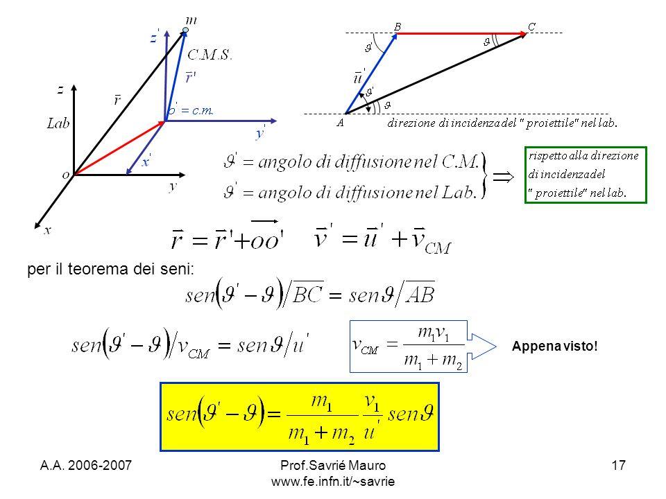 A.A. 2006-2007Prof.Savrié Mauro www.fe.infn.it/~savrie 17 per il teorema dei seni: Appena visto!