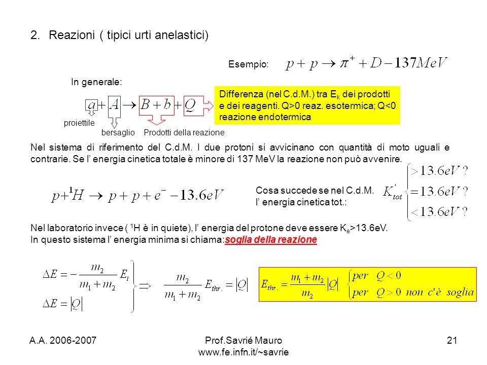 A.A. 2006-2007Prof.Savrié Mauro www.fe.infn.it/~savrie 21 2.Reazioni ( tipici urti anelastici) Esempio: In generale: proiettile bersaglioProdotti dell