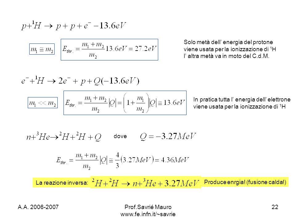 A.A. 2006-2007Prof.Savrié Mauro www.fe.infn.it/~savrie 22 Solo metà dell energia del protone viene usata per la ionizzazione di 1 H l altra metà va in