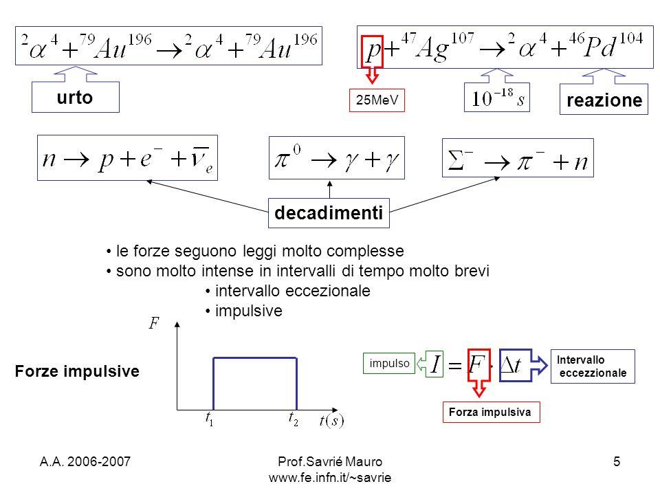 A.A. 2006-2007Prof.Savrié Mauro www.fe.infn.it/~savrie 5 le forze seguono leggi molto complesse sono molto intense in intervalli di tempo molto brevi