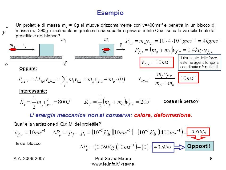 A.A. 2006-2007Prof.Savrié Mauro www.fe.infn.it/~savrie 8 Esempio Un proiettile di massa m p =10g si muove orizzontalmente con v=400ms -1 e penetra in
