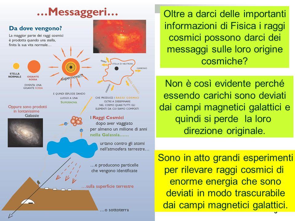 5 Oltre a darci delle importanti informazioni di Fisica i raggi cosmici possono darci dei messaggi sulle loro origine cosmiche.