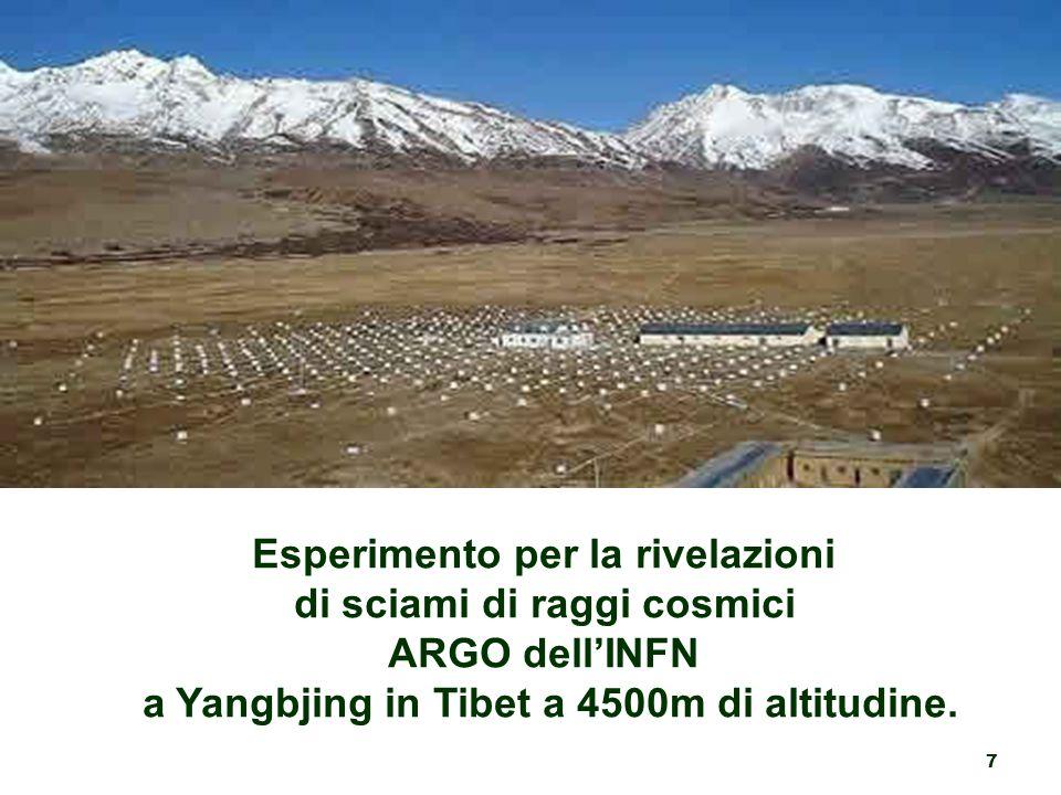 7 Esperimento per la rivelazioni di sciami di raggi cosmici ARGO dellINFN a Yangbjing in Tibet a 4500m di altitudine.