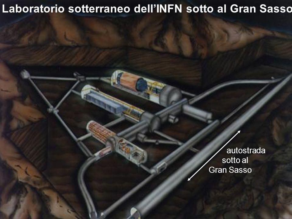 8 Laboratorio sotterraneo dellINFN sotto al Gran Sasso autostrada sotto al Gran Sasso