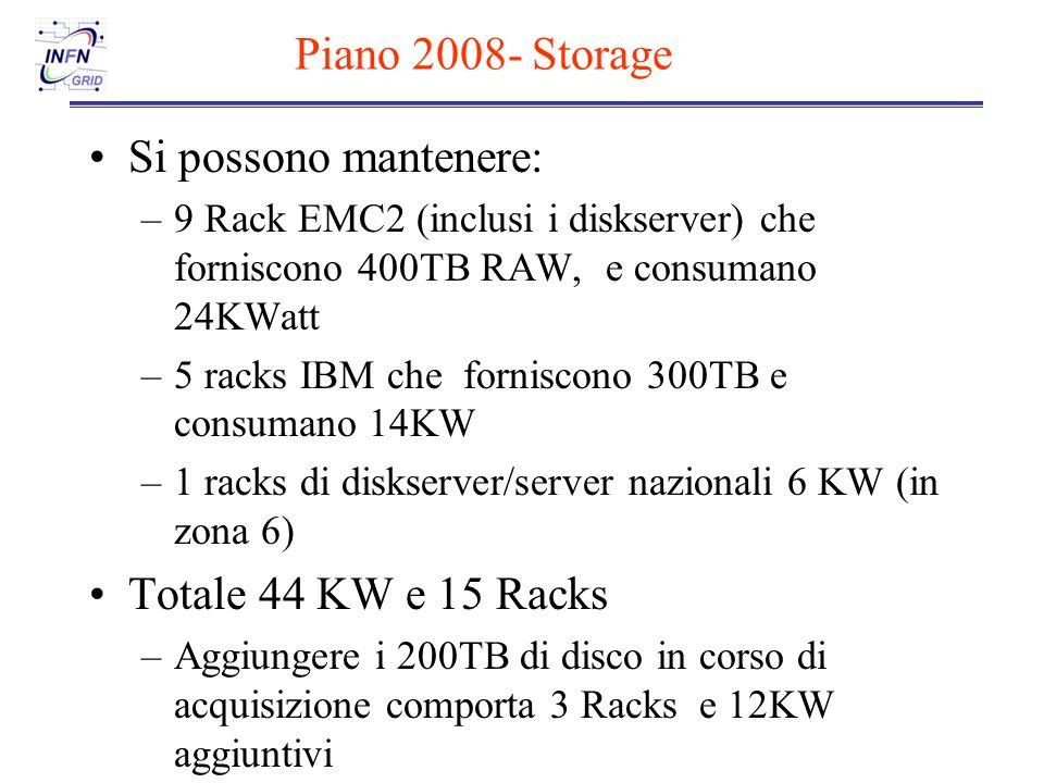 Piano 2008- Storage Si possono mantenere: –9 Rack EMC2 (inclusi i diskserver) che forniscono 400TB RAW, e consumano 24KWatt –5 racks IBM che forniscono 300TB e consumano 14KW –1 racks di diskserver/server nazionali 6 KW (in zona 6) Totale 44 KW e 15 Racks –Aggiungere i 200TB di disco in corso di acquisizione comporta 3 Racks e 12KW aggiuntivi