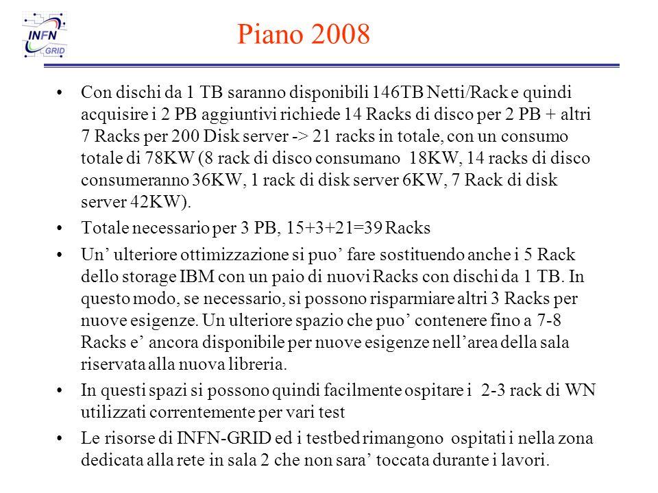 Piano 2008 Con dischi da 1 TB saranno disponibili 146TB Netti/Rack e quindi acquisire i 2 PB aggiuntivi richiede 14 Racks di disco per 2 PB + altri 7 Racks per 200 Disk server -> 21 racks in totale, con un consumo totale di 78KW (8 rack di disco consumano 18KW, 14 racks di disco consumeranno 36KW, 1 rack di disk server 6KW, 7 Rack di disk server 42KW).