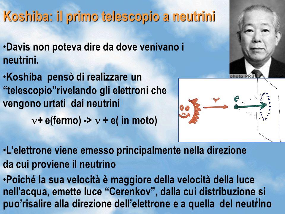 11 Koshiba: il primo telescopio a neutrini Davis non poteva dire da dove venivano i neutrini. Koshiba pensò di realizzare un telescopiorivelando gli e