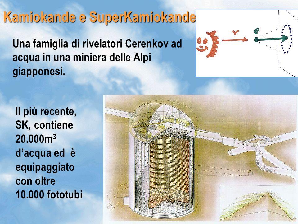 12 Kamiokande e SuperKamiokande Una famiglia di rivelatori Cerenkov ad acqua in una miniera delle Alpi giapponesi. Il più recente, SK, contiene 20.000