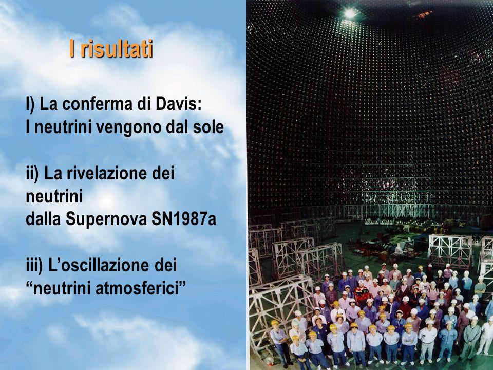 14 I risultati I) La conferma di Davis: I neutrini vengono dal sole ii) La rivelazione dei neutrini dalla Supernova SN1987a iii) Loscillazione dei neu