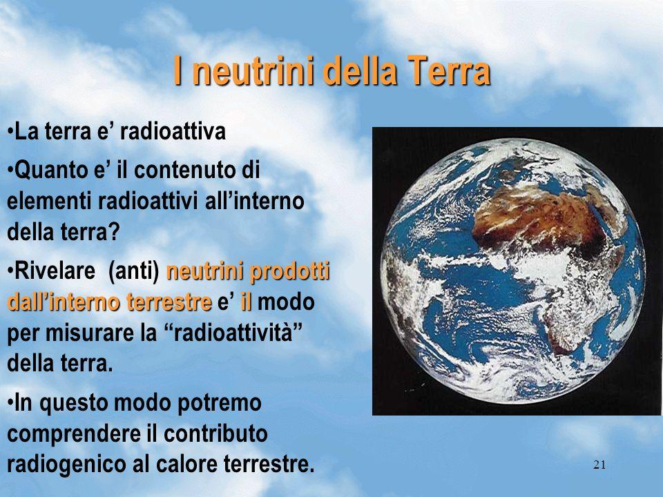 21 I neutrini della Terra La terra e radioattiva Quanto e il contenuto di elementi radioattivi allinterno della terra? neutrini prodotti dallinterno t