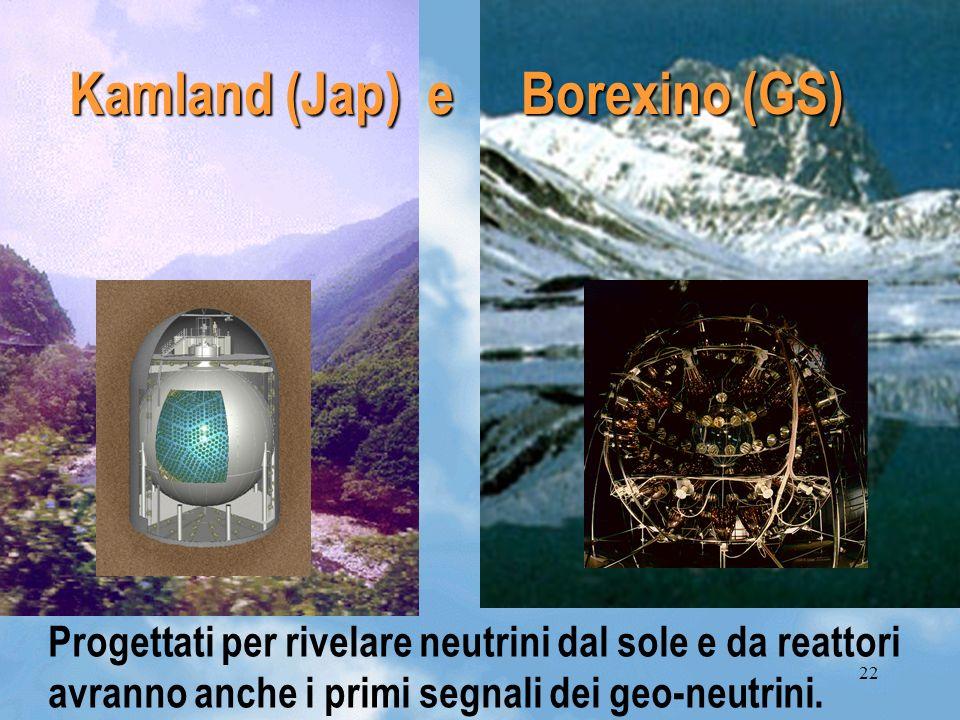 22 Progettati per rivelare neutrini dal sole e da reattori avranno anche i primi segnali dei geo-neutrini. Kamland (Jap) e Borexino (GS)