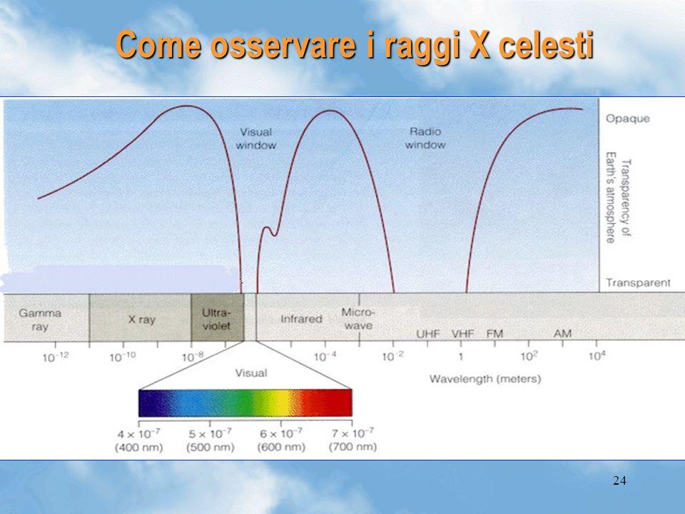24 Come osservare i raggi X celesti