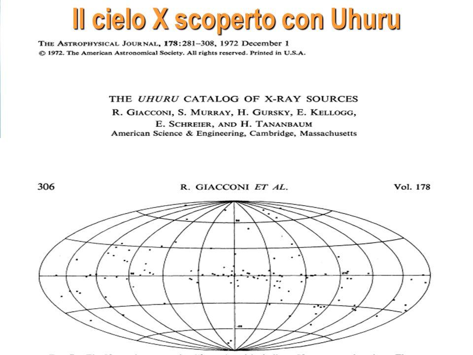 27 Il cielo X scoperto con Uhuru