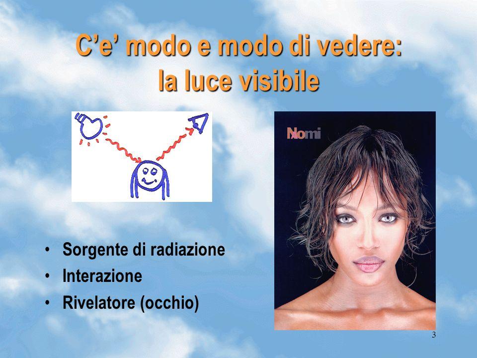 3 Ce modo e modo di vedere: la luce visibile Sorgente di radiazione Interazione Rivelatore (occhio)