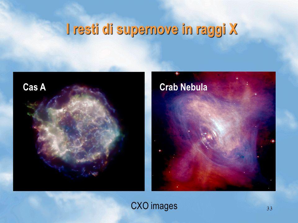 33 I resti di supernove in raggi X Cas ACrab Nebula CXO images
