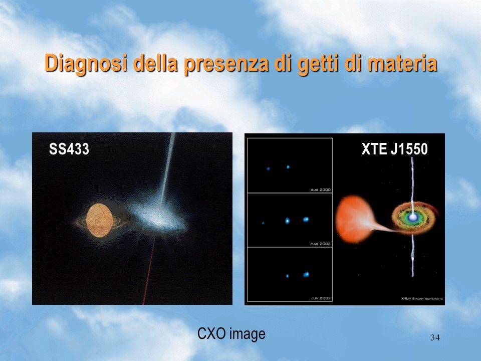 34 Diagnosi della presenza di getti di materia SS433XTE J1550 CXO image