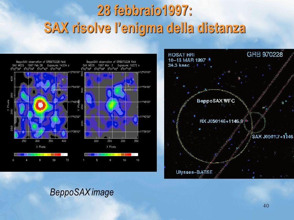 40 28 febbraio1997: SAX risolve lenigma della distanza BeppoSAX image