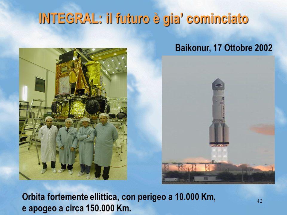 42 INTEGRAL: il futuro è gia cominciato Baikonur, 17 Ottobre 2002 Orbita fortemente ellittica, con perigeo a 10.000 Km, e apogeo a circa 150.000 Km.