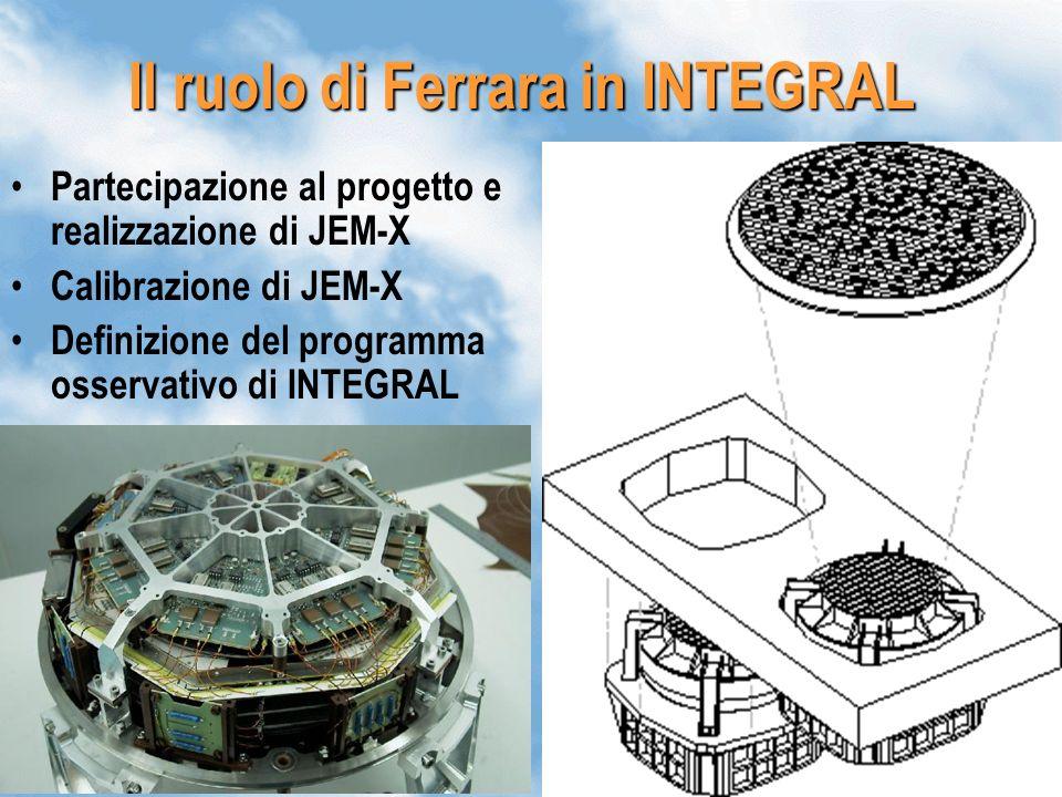 43 Il ruolo di Ferrara in INTEGRAL Partecipazione al progetto e realizzazione di JEM-X Calibrazione di JEM-X Definizione del programma osservativo di