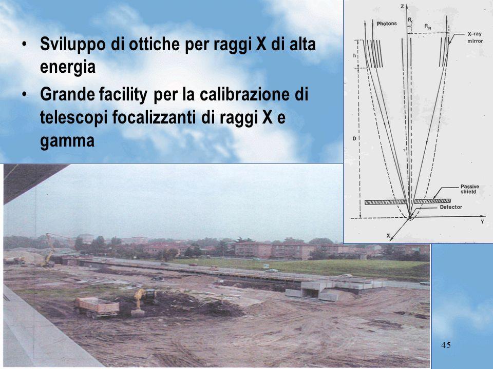 45 Sviluppo di ottiche per raggi X di alta energia Grande facility per la calibrazione di telescopi focalizzanti di raggi X e gamma