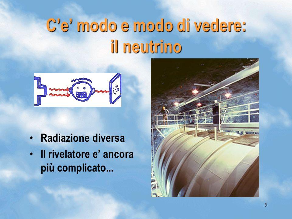 5 Ce modo e modo di vedere: il neutrino Radiazione diversa Il rivelatore e ancora più complicato...
