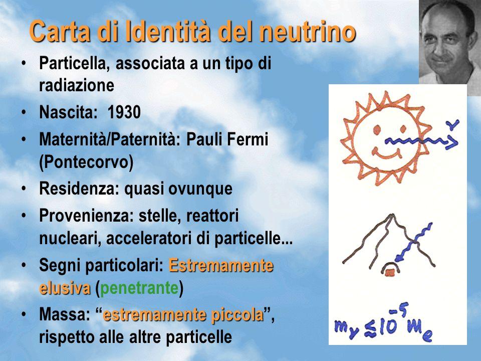 6 Carta di Identità del neutrino Particella, associata a un tipo di radiazione Nascita: 1930 Maternità/Paternità: Pauli Fermi (Pontecorvo) Residenza: