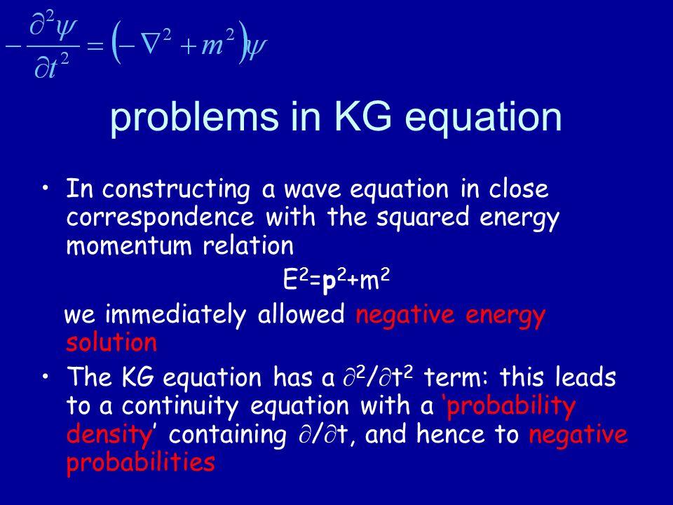 descrivere lelettrone, spin incluso, relativisticamente lineare nelle derivate dello spazio lnvarianza relativistica Cosa voleva Dirac Lequazione di Dirac La sua equazione doveva essere, i condizioni fisiche, i condizioni fisiche lineare nelle derivate del tempo la conservazione della probabilità operatore Lequazione più generale Ricordano le relazioni di anticommutazione delle matrici di Pauli