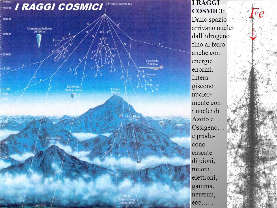 27 Febbraio 2006 2 Dott. Mirco Andreotti I RAGGI COSMICI: Dallo spazio arrivano nuclei dallidrogeno fino al ferro anche con energie enormi. Intera- gi