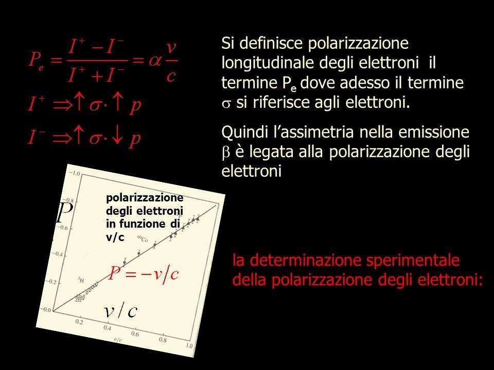 polarizzazione degli elettroni in funzione di v/c la determinazione sperimentale della polarizzazione degli elettroni: Si definisce polarizzazione lon
