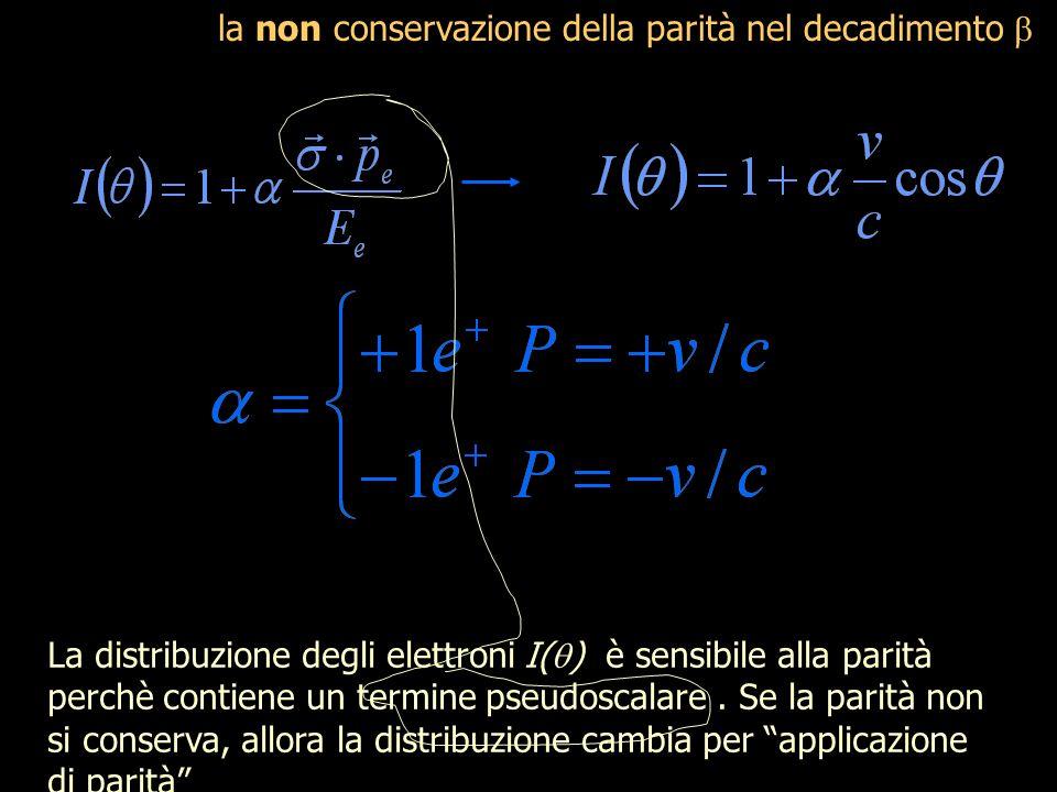 la non conservazione della parità nel decadimento La distribuzione degli elettroni I( ) è sensibile alla parità perchè contiene un termine pseudoscala