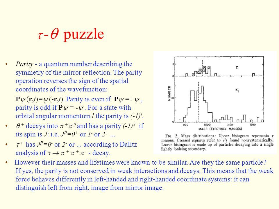 Quindi la parità si conserva nel decadimento di Co 60, se si trova lo stesso numero di elettroni emessi a o a - La parità non si conserva se questo non accade, e cioè se c è una assimmetria avanti-indietro Applicare loperatore parità ad una distribuzione angolare, quindi ad una funzione di, come per esempio I( ), vuol dire andare a vedere cosa succede ad I( - ).