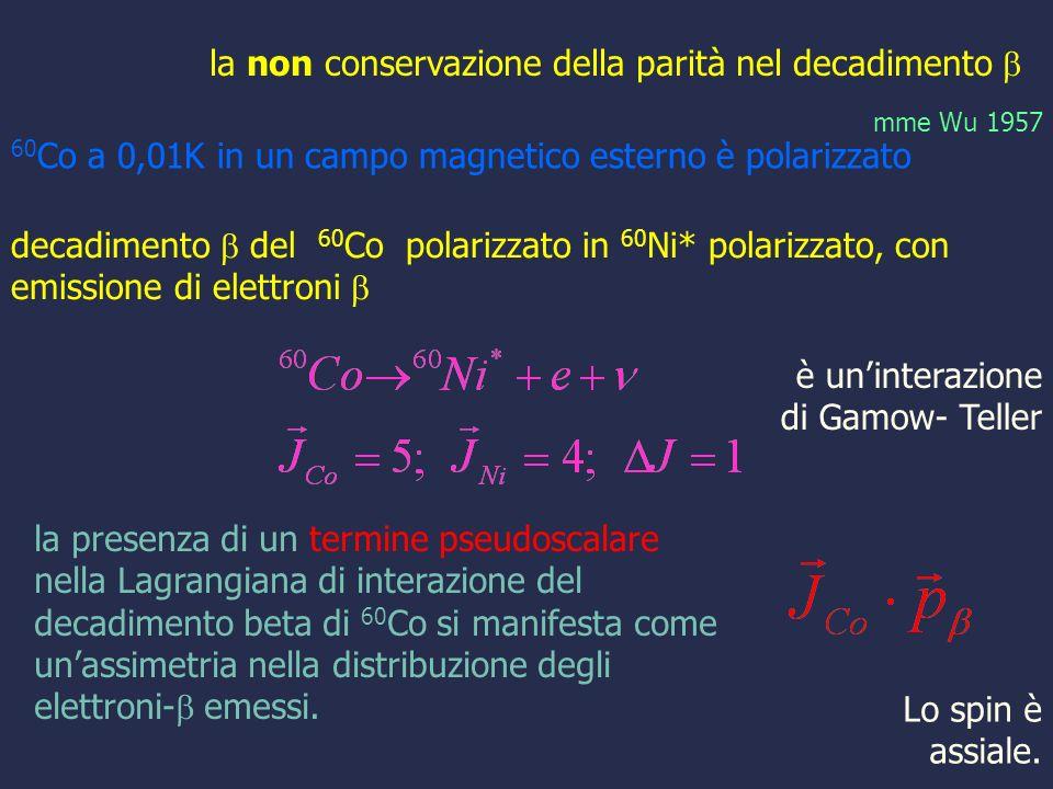 la non conservazione della parità nel decadimento decadimento del 60 Co polarizzato in 60 Ni* polarizzato, con emissione di elettroni 60 Co a 0,01K in