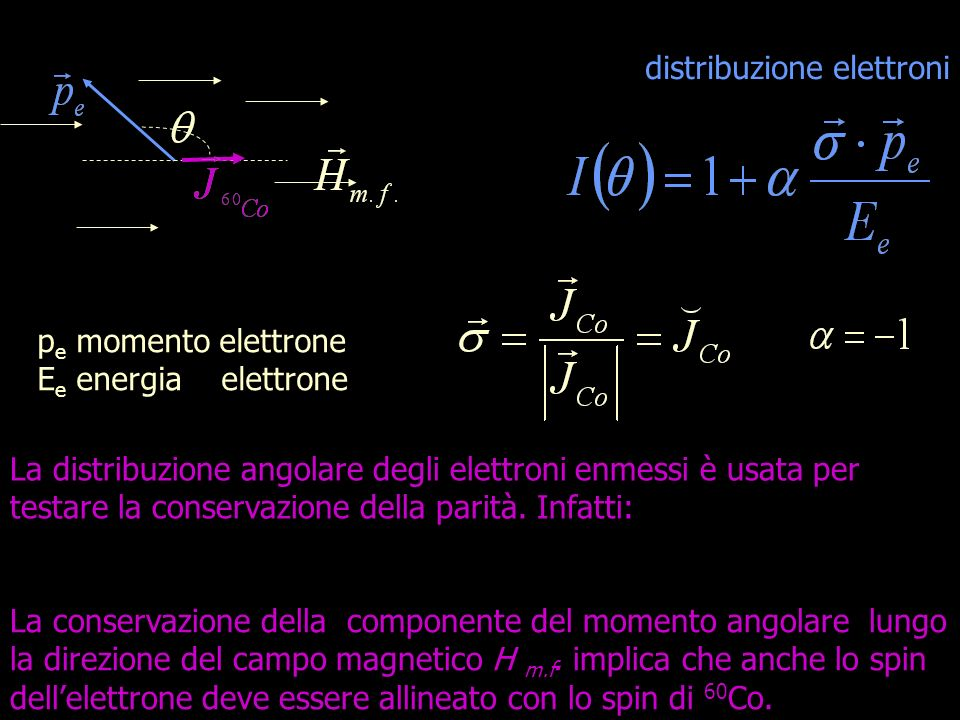 distribuzione elettroni p e momento elettrone E e energia elettrone La conservazione della componente del momento angolare lungo la direzione del camp