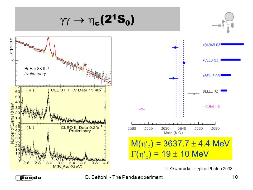 D. Bettoni - The Panda experiment 10 c (2 1 S 0 ) BaBar 88 fb -1 Preliminary Log-scale M( c ) = 3637.7 4.4 MeV ( c ) = 19 10 MeV T. Skwarnicki – Lepto