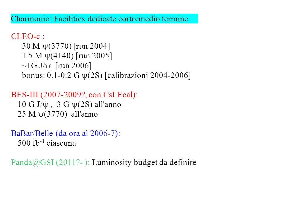 Charmonio: Facilities dedicate corto/medio termine CLEO-c : 30 M (3770) [run 2004] 1.5 M (4140) [run 2005] ~1G J/ [run 2006] bonus: 0.1-0.2 G (2S) [calibrazioni 2004-2006] BES-III (2007-2009 , con CsI Ecal): 10 G J/, 3 G (2S) all anno 25 M (3770) all anno BaBar/Belle (da ora al 2006-7): 500 fb -1 ciascuna Panda@GSI (2011 - ): Luminosity budget da definire