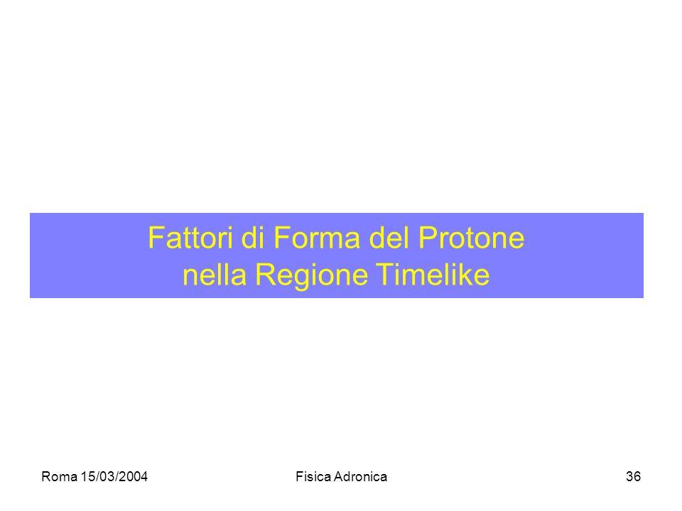 Roma 15/03/2004Fisica Adronica36 Fattori di Forma del Protone nella Regione Timelike