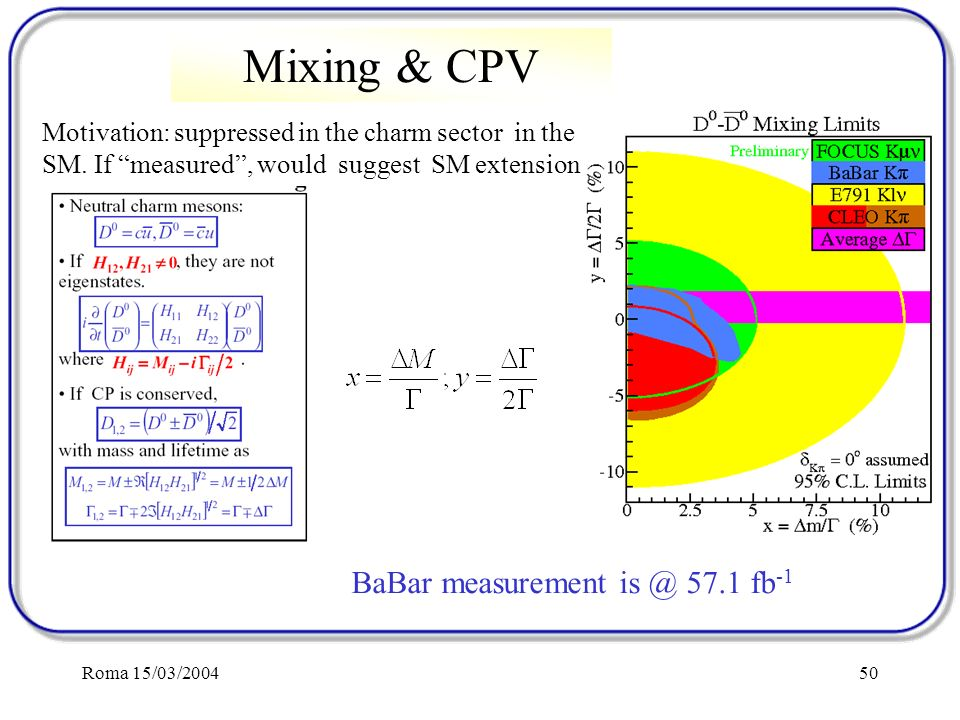 Roma 15/03/200450 Mixing & CPV Motivation: suppressed in the charm sector in the SM.