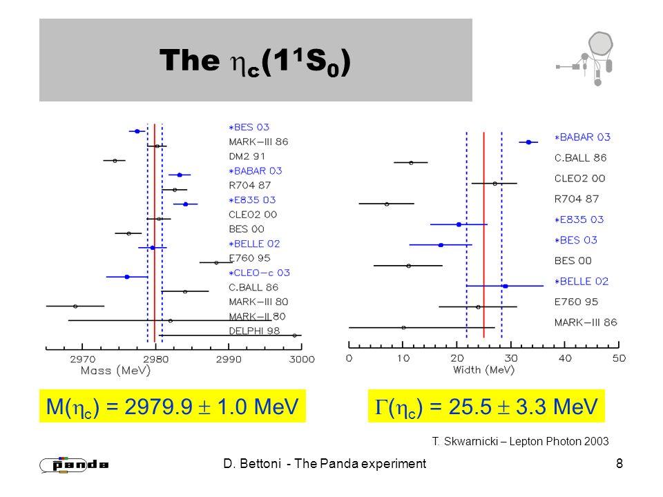 D. Bettoni - The Panda experiment 8 The c (1 1 S 0 ) M( c ) = 2979.9 1.0 MeV ( c ) = 25.5 3.3 MeV T. Skwarnicki – Lepton Photon 2003