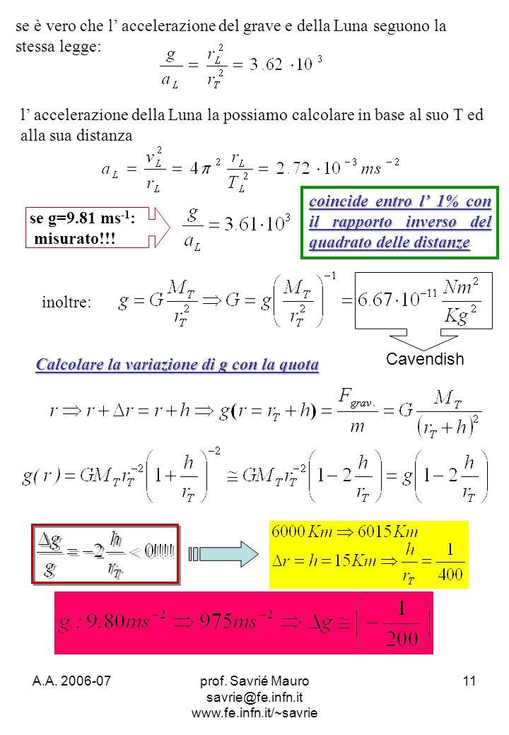 A.A. 2006-07prof. Savrié Mauro savrie@fe.infn.it www.fe.infn.it/~savrie 11 se g=9.81 ms -1 : misurato!!! coincide entro l 1% con il rapporto inverso d