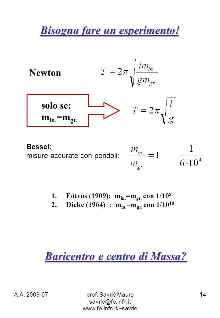 A.A. 2006-07prof. Savrié Mauro savrie@fe.infn.it www.fe.infn.it/~savrie 14 Bisogna fare un esperimento! Newton solo se: m in. =m gr. 1.Eötvos (1909):