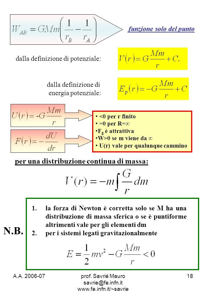A.A. 2006-07prof. Savrié Mauro savrie@fe.infn.it www.fe.infn.it/~savrie 18 funzione solo del punto dalla definizione di potenziale: per una distribuzi
