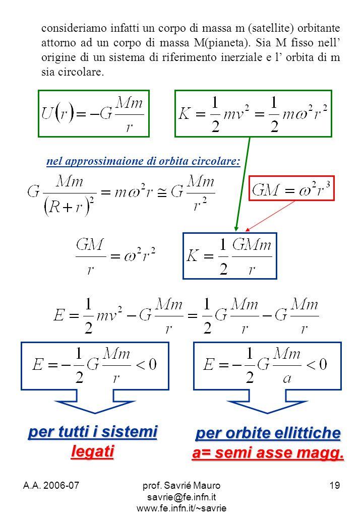 A.A. 2006-07prof. Savrié Mauro savrie@fe.infn.it www.fe.infn.it/~savrie 19 consideriamo infatti un corpo di massa m (satellite) orbitante attorno ad u