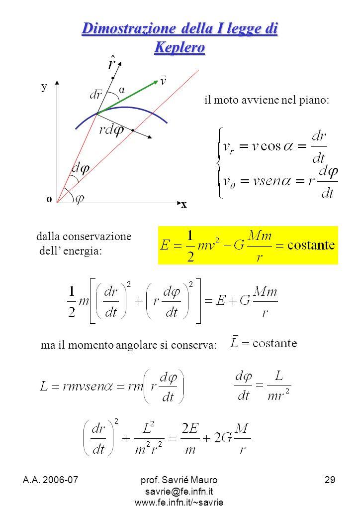 A.A. 2006-07prof. Savrié Mauro savrie@fe.infn.it www.fe.infn.it/~savrie 29 Dimostrazione della I legge di Keplero o x y α il moto avviene nel piano: d