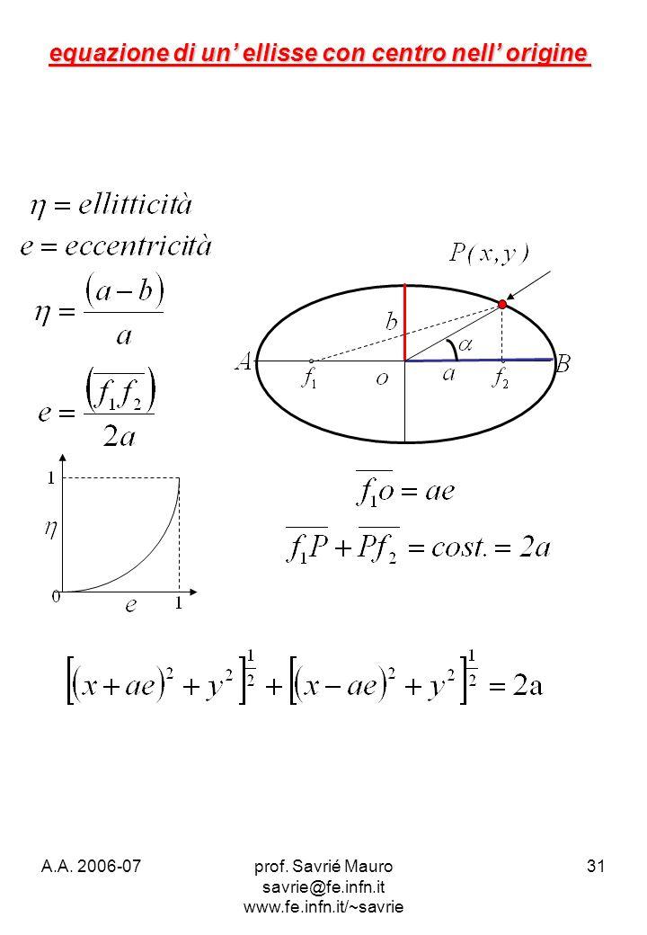 A.A. 2006-07prof. Savrié Mauro savrie@fe.infn.it www.fe.infn.it/~savrie 31 equazione di un ellisse con centro nell origine